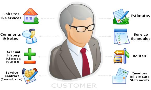 Thông tin khách hàng là dữ liệu quan trọng trong kinh doanh