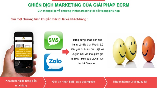 ECRM LÀM MARKETING 5
