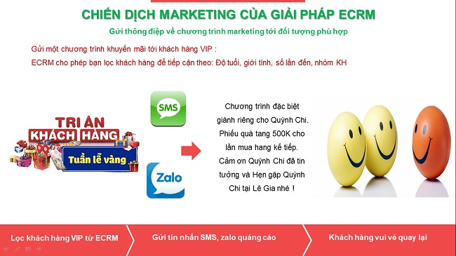 ECRM LÀM MARKETING 7
