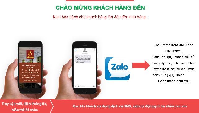 wifi marketing phần 1