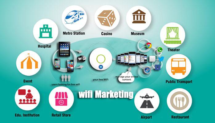 Lợi ích Wifi Marketing mang đến là gì