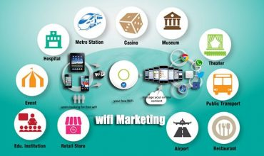 Lắp đặt wifi marketing free