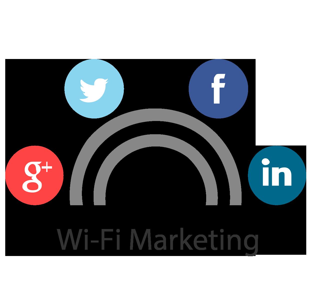 Wifi marketing cho nhà hàng